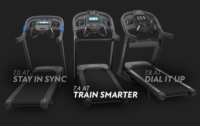 7.4AT: Train Smarter
